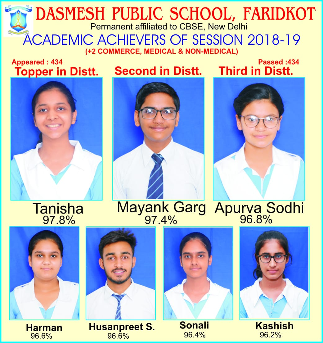 Std XII District Toppers 2018-19